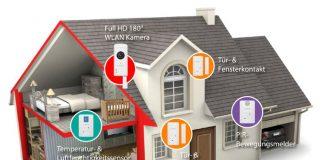 Edimax Sicherheitspaket für smartes Zuhause