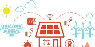 Mit E.ON Plus können die Kunden jetzt über mehr als 60 Kombinationen über mehr Komfort in ihrer Wohnung entscheiden. © Illustration E.ON Plus
